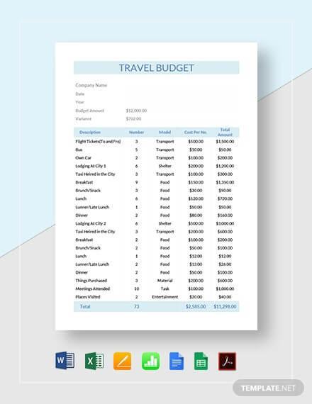 Sample-Travel-Budget-Template
