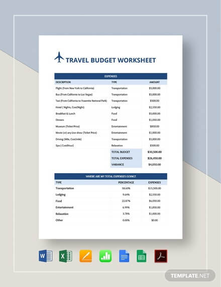 11 Business Travel Budget Template In Excel Google Sheets Pdf