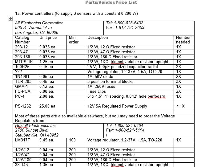 Vendor price list template